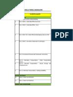 Base Builder Requirements - LEED CI WELLS FARGO 081111