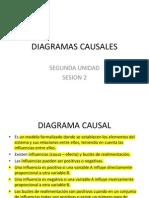 Sesión 2 Diagramas Causales