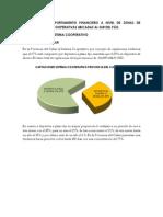Analisis Financiero Cooperativas Al Sur Del País _ Ecuador