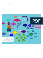 PDF Dolphins - Concept Map