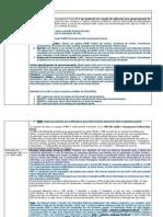 Analista Em Tecnologia Da Informação.docx