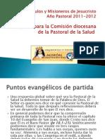 CODIPASA Yucatán Proyecto