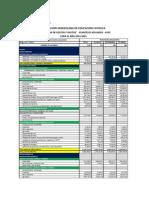 Estructura de Costos y Gastos 2014 - 2015