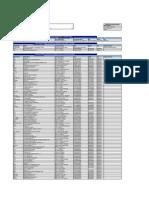 Markit CDX.na.IG.21 Reference Obligations