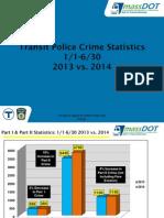 MBTA Transit Police crime statistics 2013 vs. 2014 (1st 6 months)