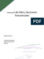Modos de Falla y Secciones Transversales