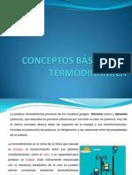 Conceptos basicos de Termodinamica.pptx