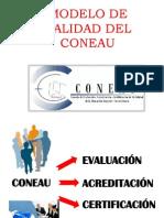 Modelo de Calidad Del Coneau