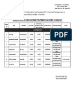 Seniority List of Technologists Bs-17 in (Primary Health Care Technology)