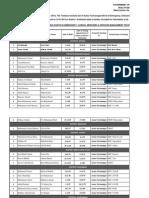 Final Seniority Lists