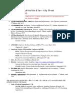API 1169 Effective Sheet