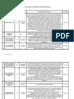 Modelo - Obrigatoriedade a Ser Cumprida Por Empresas Contratadas