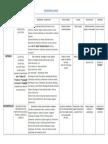Cronograma Capilar orientações