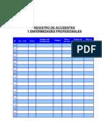 Registro Accidentes y Enfermedades Profesionales