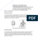 Classification of Centrifugal Pumps