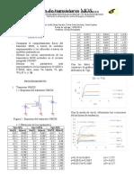 Caracterización de Transistores MOS