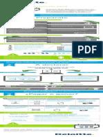 MxPF Declaracion Impuestos Lnfographic