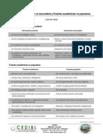 Lista de Fuentes Primarias y Secundarias de Informacion