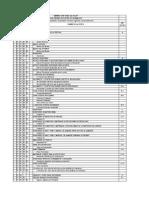 1. Plan de Cuentas