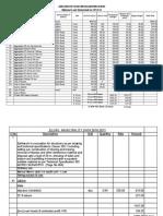 Valve Pits Estimate 2014-15