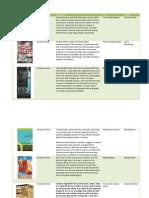 Digital Library Catalog July 2014