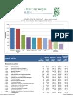 Region 5 labor market report