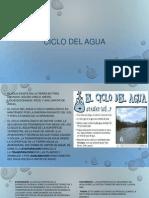 Ciclo Del Agua