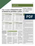 18 Microfinancieras Acumularon Pérdidas en Junio_Gestión 31-07-2014
