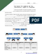 A1-La Familia y Posesivos - Scribd