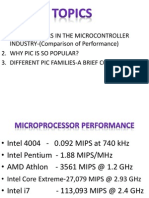 Major Players in the microcontroller industry