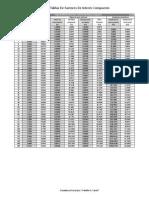 tablas interés.pdf