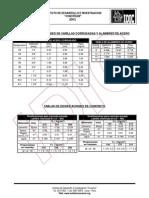 Cuadros y tablas de la Construccion.pdf