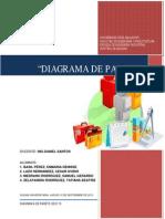 Diagrama de Pareto-Grupo15