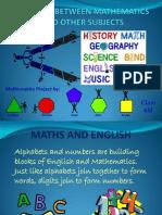 Slideshow Maths and Other Subjects- Aaditya 6M