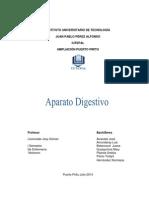 aparato Digestivo Iutepal