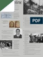 Pedro Torres Ciliberto - BAM 150 Timeline