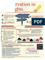 Conservation in the Sights Infographic
