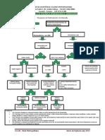 Protocolo de Vigilancia Epidemiologica