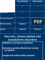 Neurotic, stress-related and somatoform dis
