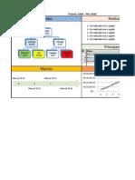 Status Report Dinamus