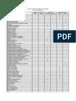 67627938 Clasificacion de Cuentas Contables