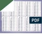 Tabuada de Divisão Digitalizada