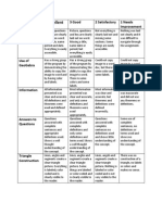 rubric graphic