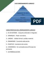 1.-_ORDENAMIENTO_JURIDICO_-_CARACTERISTICAS