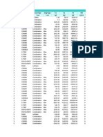 Reacciones en Base