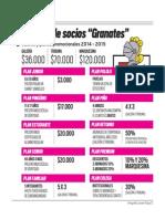 Infografia Campaña Socios CDLS