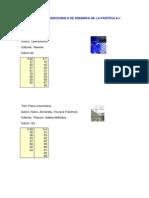 Prob Dinamica de La Particula-1 Addicionals