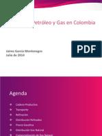 Cadena Del Petroleo en Colombia