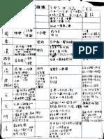 Scan 2014-8-1 16.47asd