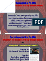 Top 10 Movies of 2012 --- Box Office 2012